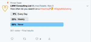 Twitter Hashtag Survey Results